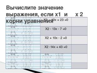 Вычислите значение выражения, если х1 и х 2 корни уравнения X2-10x +23 =0 X2-