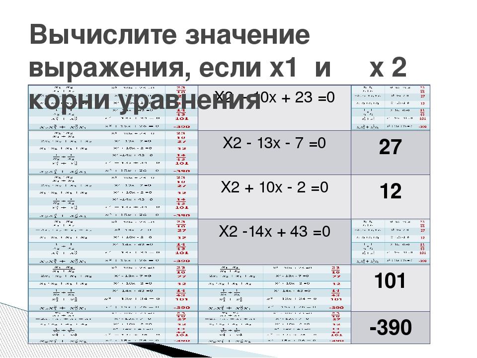 Вычислите значение выражения, если х1 и х 2 корни уравнения X2-10x +23 =0 X2-...