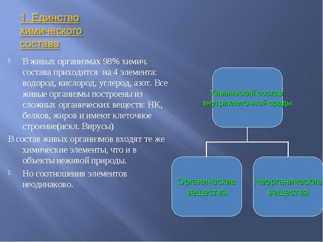 В живых организмах 98% химич. состава приходится на 4 элемента: водород, кисл...