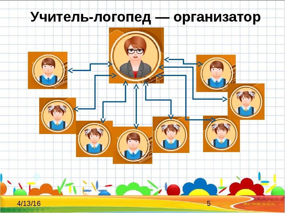 Учитель-логопед — организатор