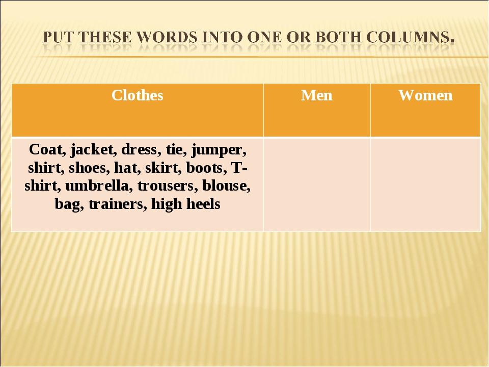 ClothesMenWomen Coat, jacket, dress, tie, jumper, shirt, shoes, hat, skirt,...