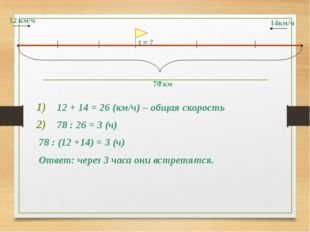 12 км/ч 14км/ч ? 78 км t = ? 12 + 14 = 26 (км/ч) – общая скорость 78 : 26 = 3