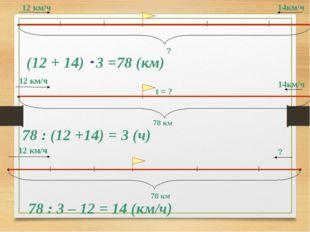 14км/ч 12 км/ч ? (12 + 14) 3 =78 (км) 12 км/ч 14км/ч 78 км t = ? 78 : (12 +14
