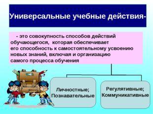 - это совокупность способов действий обучающегося, которая обеспечивает его