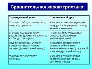 Сравнительная характеристика: Традиционный урокСовременный урок Учитель сооб