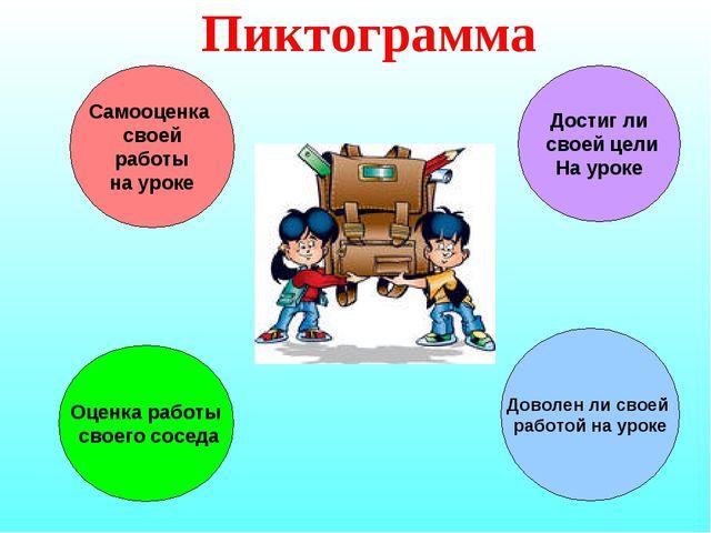 Пиктограмма Оценка работы своего соседа Доволен ли своей работой на уроке Дос...