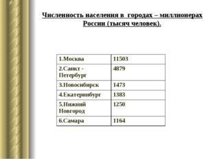 Численность населения в городах – миллионерах России (тысяч человек). 1.Москв