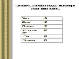 Численность населения в городах – миллионерах России (тысяч человек).