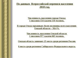 По данным Всероссийской переписи населения 2010 год. Численность населения го