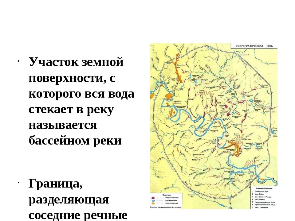 Участок земной поверхности, с которого вся вода стекает в реку называется ба...