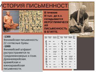 В течение III тыс. до н.э. складывается ИЕРОГЛИФИЧЕСКАЯ ПИСЬМЕННОСТЬ В ЕГИПТЕ