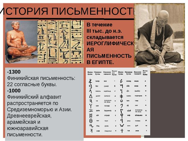 В течение III тыс. до н.э. складывается ИЕРОГЛИФИЧЕСКАЯ ПИСЬМЕННОСТЬ В ЕГИПТЕ...