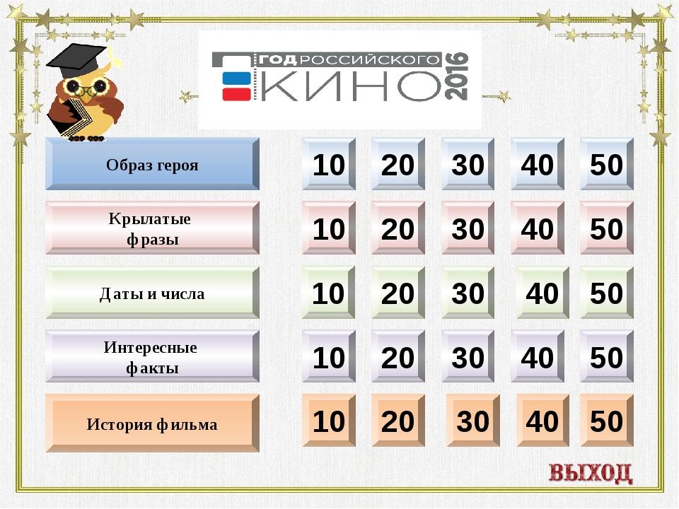 Образ героя Женя Комелькова 20
