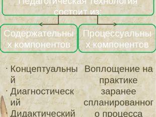 Исторические аспекты педагогических технологий Педагог Основное направление К