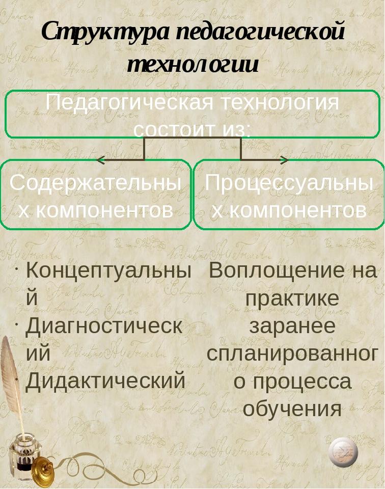 Исторические аспекты педагогических технологий Педагог Основное направление К...