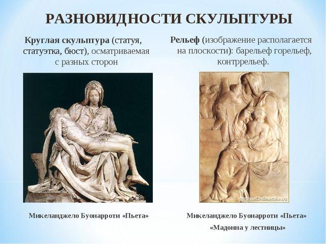Круглая скульптура (статуя, статуэтка, бюст), осматриваемая с разных сторон Р...