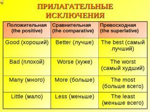 ПРИЛАГАТЕЛЬНЫЕ ИСКЛЮЧЕНИЯ Положительная (the positive)Сравнительная (the com