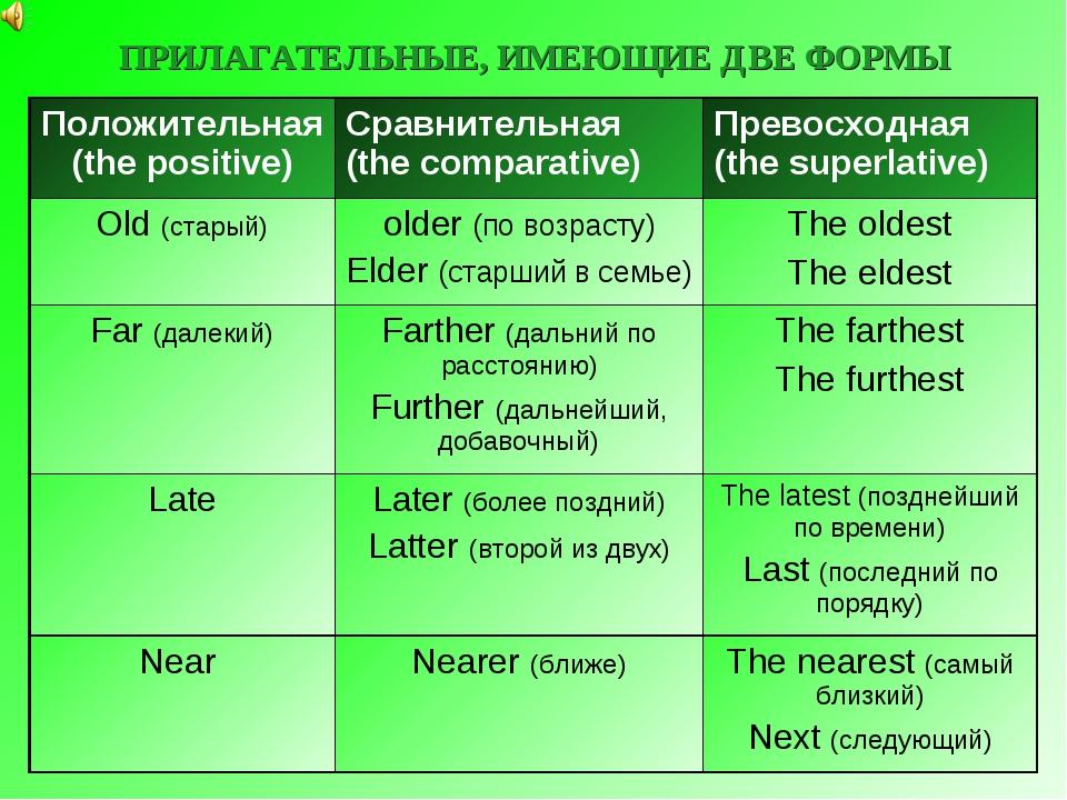ПРИЛАГАТЕЛЬНЫЕ, ИМЕЮЩИЕ ДВЕ ФОРМЫ Положительная (the positive)Сравнительная...