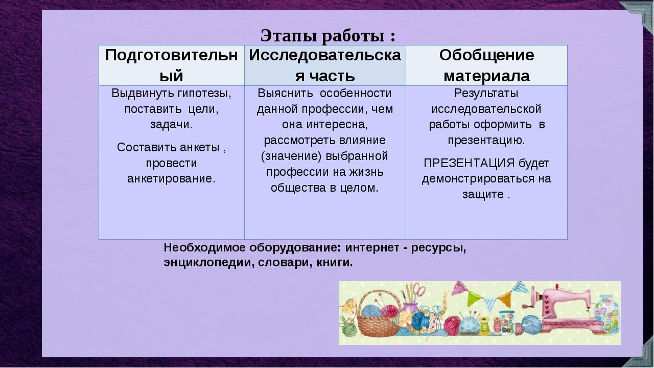 Этапы работы : Необходимое оборудование: интернет - ресурсы, энциклопедии, сл...