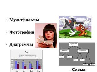 Мультфильмы Фотографии Диаграммы - Схема