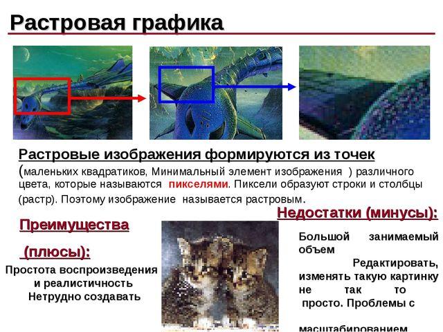 Растровая графика Растровые изображения формируются из точек (маленьких квадр...