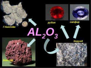 AL2O3 Корунд сапфир рубин Боксит Глинозём