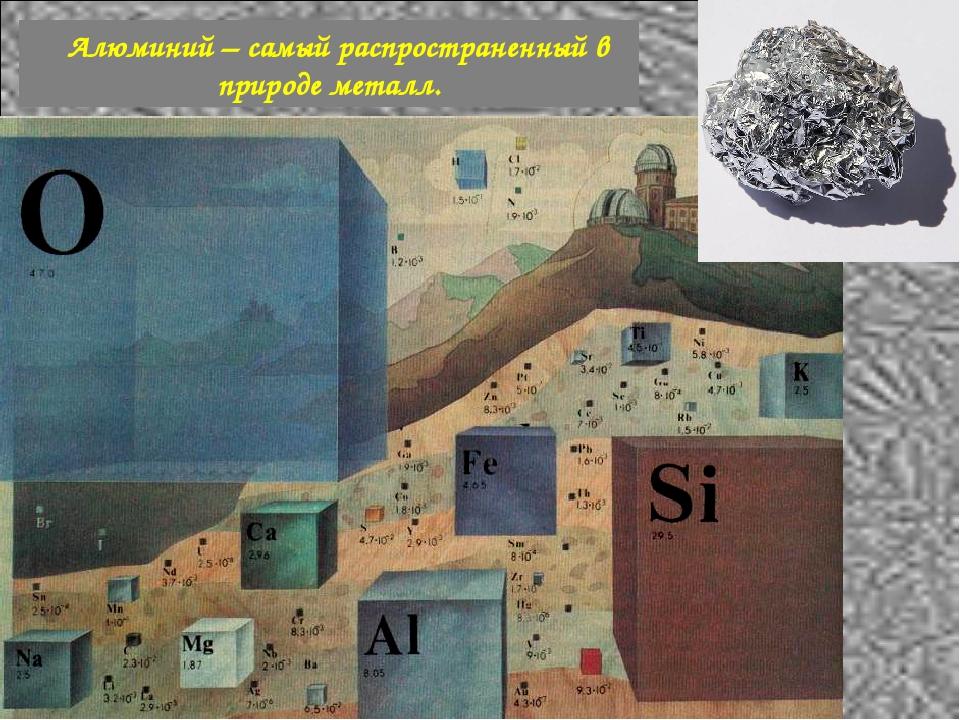 Алюминий – самый распространенный в природе металл.