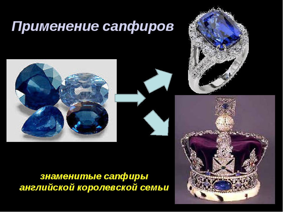 Применение сапфиров знаменитые сапфиры английской королевской семьи
