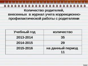 Количество родителей, внесенных в журнал учета коррекционно-профилактической