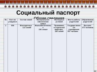 Социальный паспорт Общие сведения № Кол- во учащихся Состав семей Материально