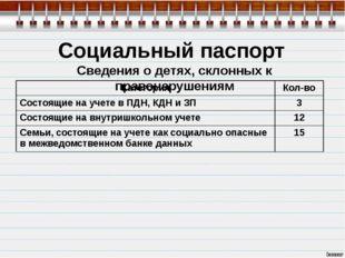 Социальный паспорт Сведения о детях, склонных к правонарушениям Категория Кол