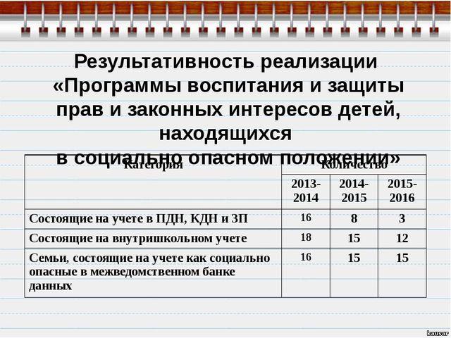 Результативность реализации «Программы воспитания и защиты прав и законных ин...