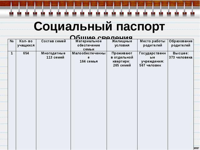 Социальный паспорт Общие сведения № Кол- во учащихся Состав семей Материально...