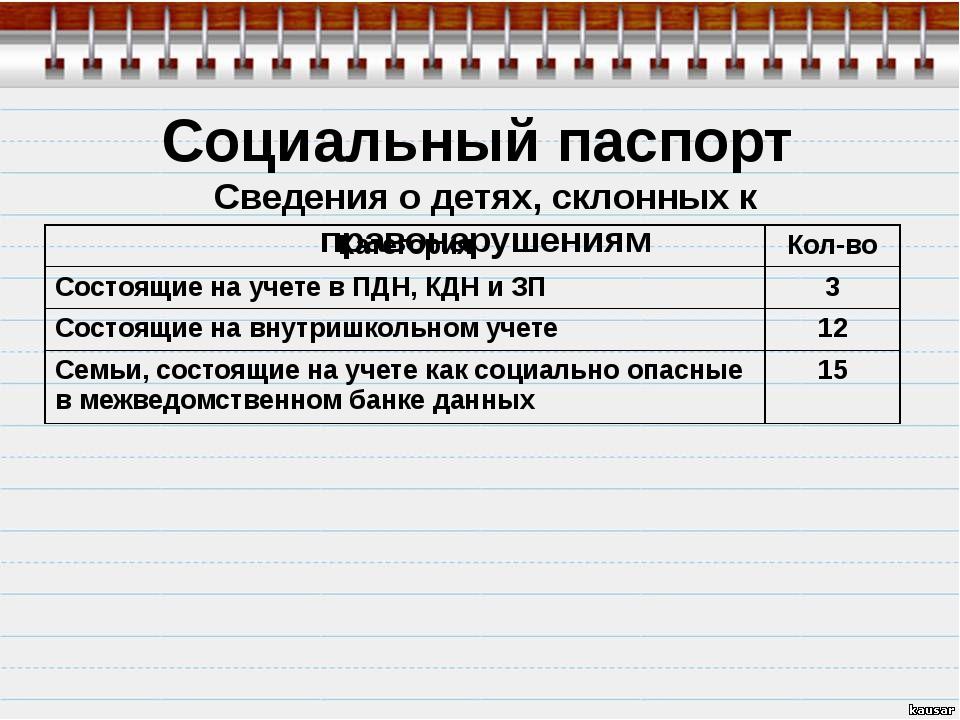 Социальный паспорт Сведения о детях, склонных к правонарушениям Категория Кол...