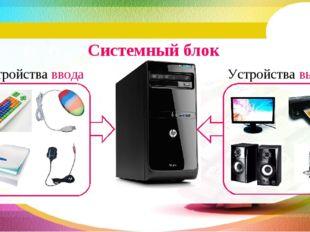 Системный блок Устройства ввода Устройства вывода