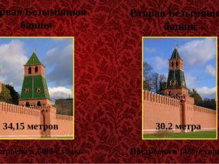 Первая Безымянная башня Построена в 1480-е годы. Вторая Безымянная башня Пост