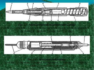 Рис. 2.7. Автоматический механический кернер: 1- кернер;.2 - стержень; 3,5,6-