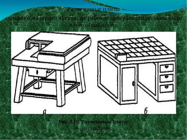 Разметочные плиты отливают из серого чугуна, их рабочие поверхности должны бы...