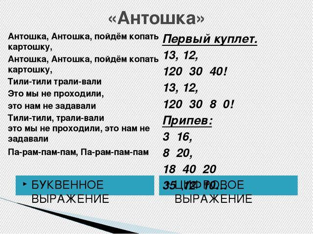 «Антошка» БУКВЕННОЕ ВЫРАЖЕНИЕ ЦИФРОВОЕ ВЫРАЖЕНИЕ Антошка, Антошка, пойдём коп...