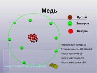 Медь - + Протон - Электрон - Нейтрон - - - - - - Порядковый номер-29 Атомная