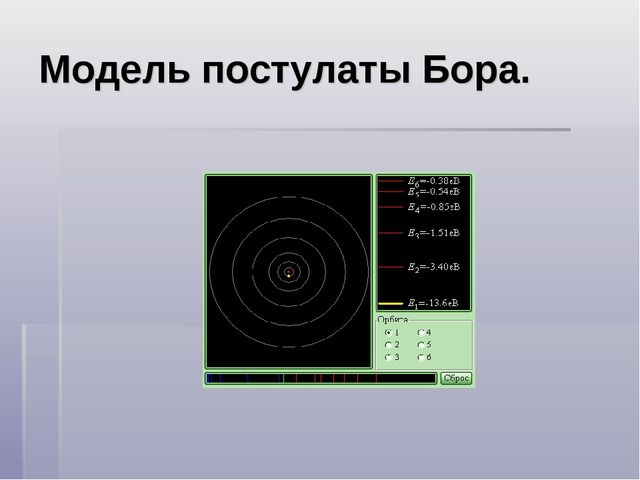 Модель постулаты Бора.