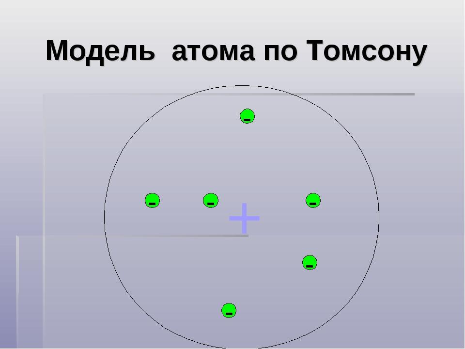 Модель атома по Томсону - - - - - - +