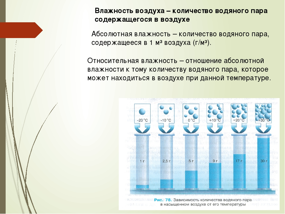 Влажность воздуха – количество водяного пара содержащегося в воздухе Абсолютн...