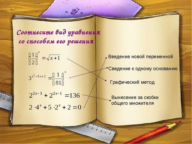 Соотнесите вид уравнения со способом его решения Введение новой переменной Св...