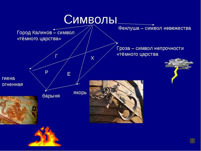 Символы Город Калинов – символ «тёмного царства» Феклуша – символ невежества...
