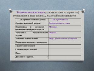. Технологическая карта урока (как один из вариантов) составляется в виде таб
