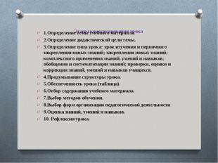 Этапы конструирования урока 1.Определение темы учебного материала. 2.Определе