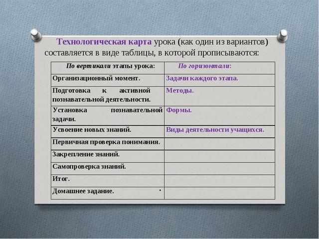 . Технологическая карта урока (как один из вариантов) составляется в виде таб...