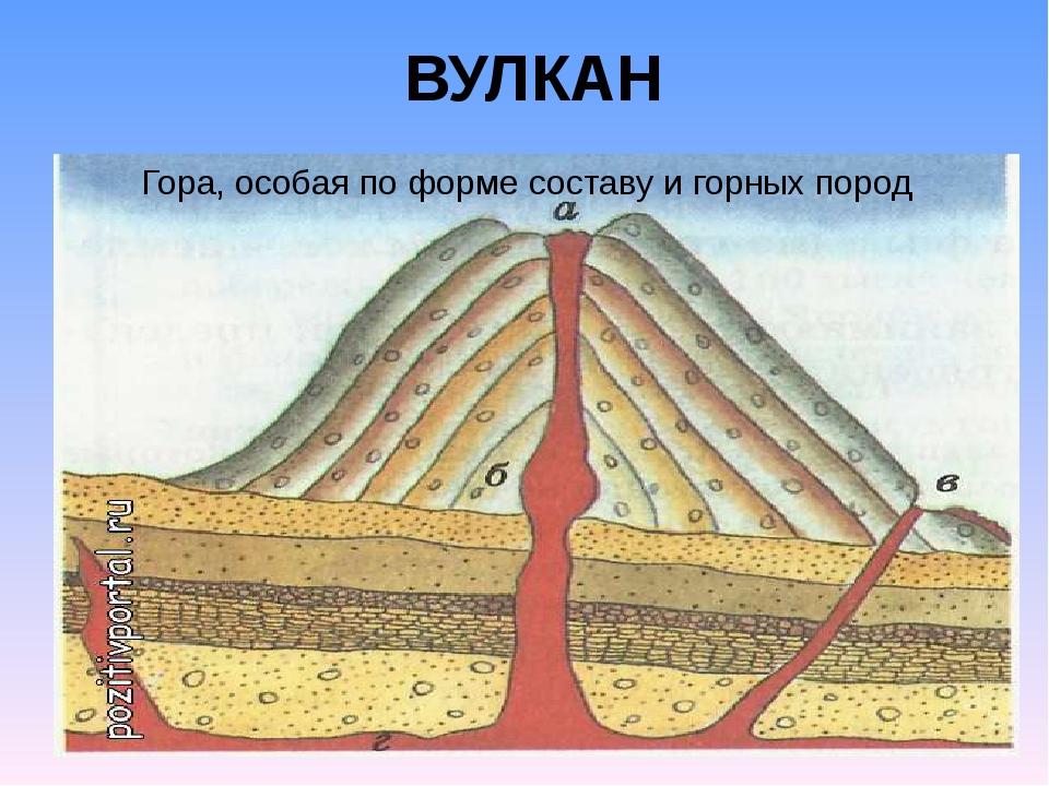 ВУЛКАН Гора, особая по форме составу и горных пород
