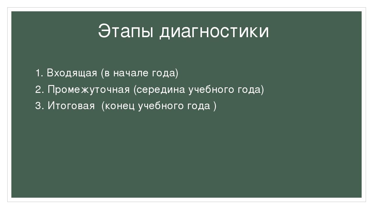 Этапы диагностики 1. Входящая (в начале года) 2. Промежуточная (середина уче...